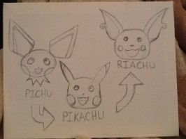 Pikachu Evolutions Painting Sketch by Scott04069418