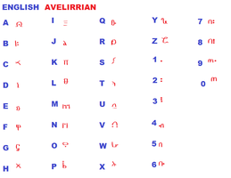 Avelirrian Alphabet by EV70