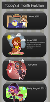 6 Month Evolution by tabby-like-a-cat