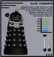 NDP - Dalek Commander by Librarian-bot