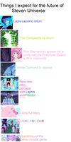 Things I expect for the future of steven universe by AleksaBG