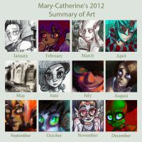 2012 Summary by toadsandtombstones