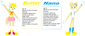 Nano and Butter Porfiles by The-Blonde-Nerd