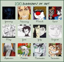 2010 Summary of Art by therichnobody