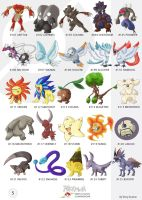 Pokemon Oryu collection 5 by shinyscyther