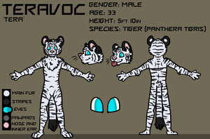 Commission - Teravoc at FA -  Tera Ref by Rattus-Shannica