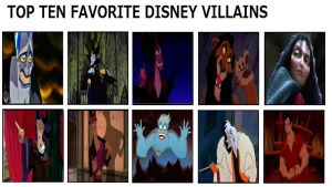 My Top 10 Favorite Disney Villains Meme by Normanjokerwise