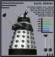 NDP - Dalek Supreme by Librarian-bot