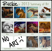 2013 Summary of Art by Rookie77