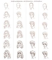 How I draw faces by Nike-93