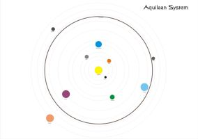 Aquilaan System by Ienkoron