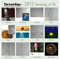My 2013 Art Summary by The-Lost-Hope