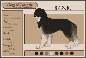 Dogs-of-Canidale: Bear by Tazihound