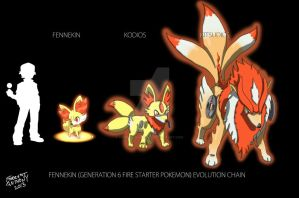 Fennekin Evolution Chart by ForrestAnthony