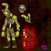 Five Friends At Freddy's: Springtrap by InvdrScar