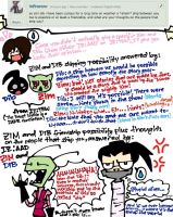 Invader Zim and Dib Human's Opinions by Mikage-YoshinoAnerin