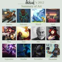 2012 Summary by Artsed