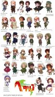 What justin (My freind) thinks of hetalia by Rainbowuniverse500