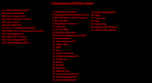 Creepypasta Birthday Game by PlaguedRosie