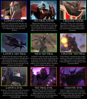 Transformers Prime Alignment by Playstation-Jedi