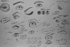 HOW TO DRAW EYES by DreamControl371