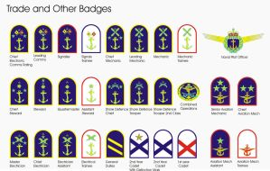 Navy Trade Badges by Ienkoron