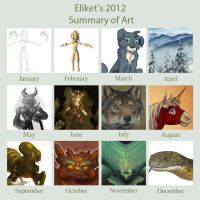 My Artistic Journey 2012 or what not by Eliket