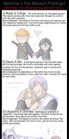 Bleach Pairings by tarkheki