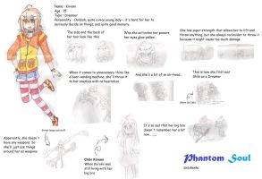 Phantom Souls : Kiiromi's Profile by AkariKyoku
