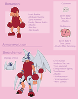 TDC - Digimon chart- Borramon by Kiminuria