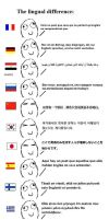 English are mad but it's actualy true story by Afifi96