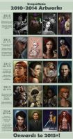 2010 - 2014 Improvement Meme by DragonReine