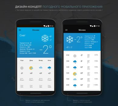 Design of a weather mobile app by Alexey-Starodumov