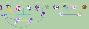 Mlp Family Tree by MissKitKat2002