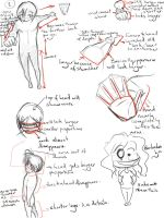 Foreshortening notes by EmpressShizuka