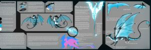 Nyracathor Guide!! (OLD) by LuckyLombaX