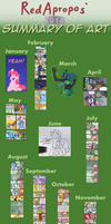 RedApropos' 2014 Summary of Art by RedApropos