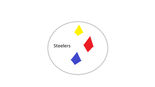 Pittsburgh Steelers logo by SuperSayianSonic01