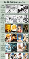 Improvement Meme 2013 by Intelman