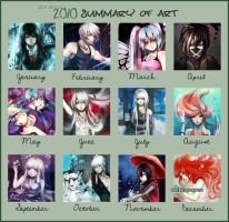 Aki's 2010 Summary of Art by akirakirai