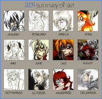 Art Summary Meme '09 by IndagoFeather