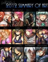 2012 Gallery Summary Meme by whitty-boo