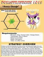 Pokestrategies 101#- Scary Charge by Scratts