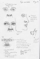 Eyes and Nose Tutorial by Chief-Artist-21