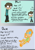 Housemates OCT-Max and Dave by Catmaniac8x