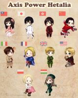 Hetalia Chibi Invasion by darkshia