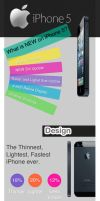 What is new on iPhone 5 by dummymobiletips