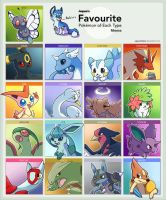 Pokemon Type Meme by Sherushi