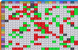 Pokemon Infinity Type Chart by Zermonious