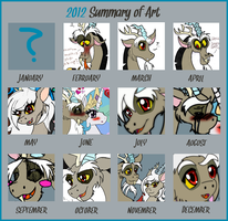 ::My 2012 art meme p.2:: by Garfield141992